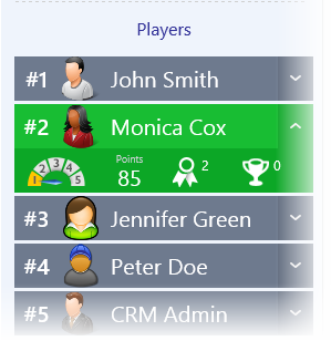 CRMGamified New Leaderboard and Position indicator