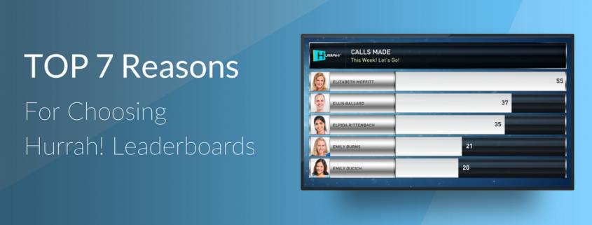 Top 7 Reasons for Choosing Hurrah! Sales Leaderboards