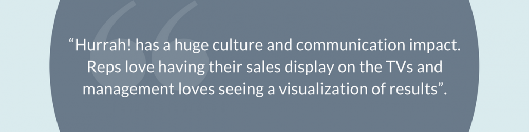 "Cliente Quote About Hurrah! Sales Leaderboards: ""Hurrah! has a huge culture and communication impact. Reps love having their sales display on the TVs and management loves seeing a visualization of results!"""